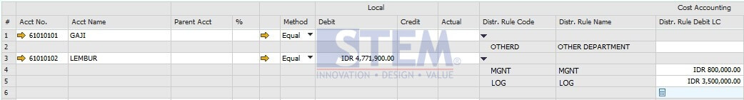 SAP Business One Indonesia Partner/Budget5