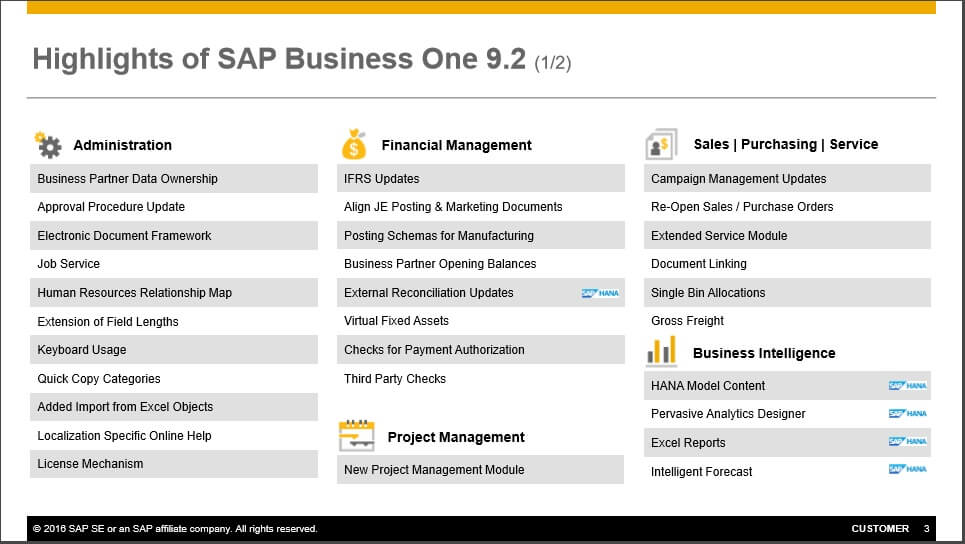 SAP Business One 9 2 Highlights – Administration – Financial