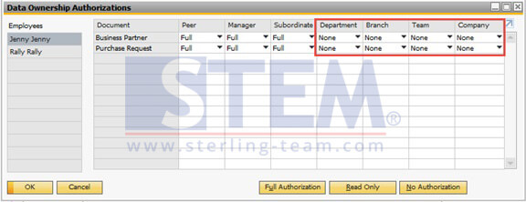 SAP_BusinessOne_Tips-STEM-Data Ownership_Setup_07