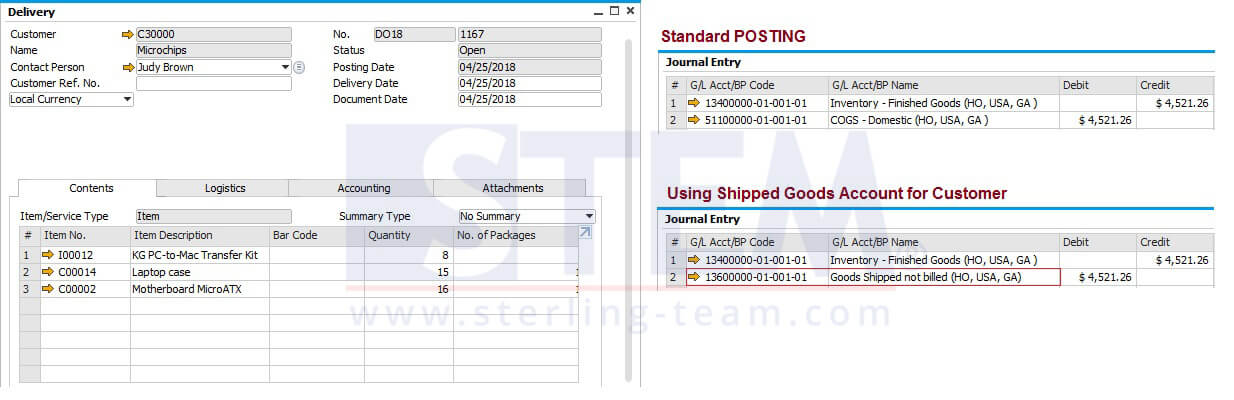 Differences Using Shipped Goods Account on Delivery Order