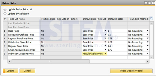 Using Price Update Wizard for Updating Price List