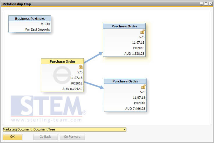 Split Purchase Order on SAP B1