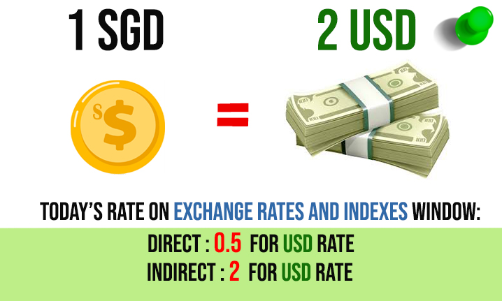 SAP_Business_One_Tips-Set Display for Exchange Rates on SAP B1_01
