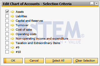 SAP Business One Tips - Change The Order of the Chart Of Account