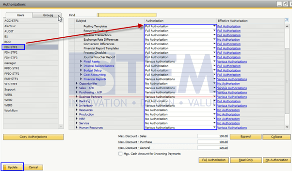 SAP Business One Tips - Cancel and Close Documents Authorization