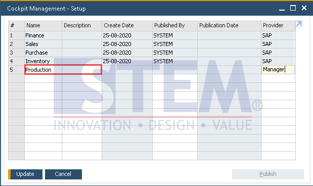 SAP Business One Tips - How to Create Cockpit Template in SAP Business One HANA