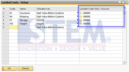 SAP Business One Tips - Error Add Landed Cost